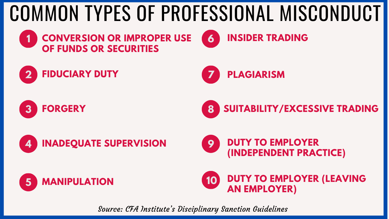 types of misconduct
